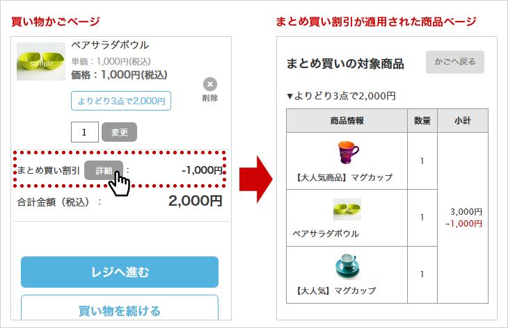 まとめ買い割引が適用された商品ページ