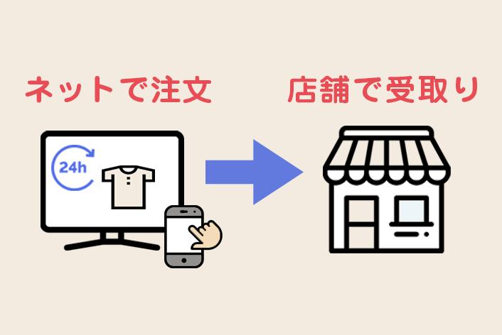 """""""新しい生活様式""""に対応する販売方法をとりいれよう!「店舗受取」を実現する裏ワザをご紹介"""